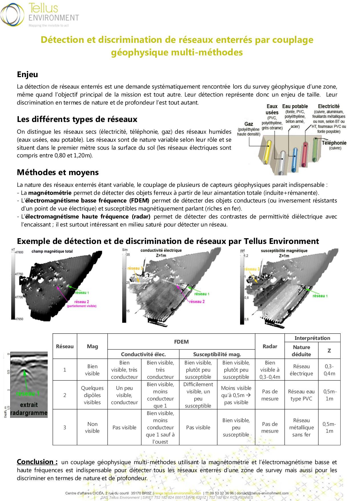 5 Tellus Environment Détection et discrimination de réseaux enterrés EM Radar Mag p001 - Tellus Environment